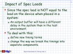 impact of spec loads