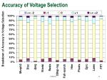 accuracy of voltage selection