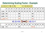 determining scaling factor example40