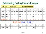 determining scaling factor example42