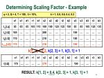 determining scaling factor example45