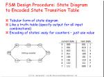 fsm design procedure state diagram to encoded state transition table