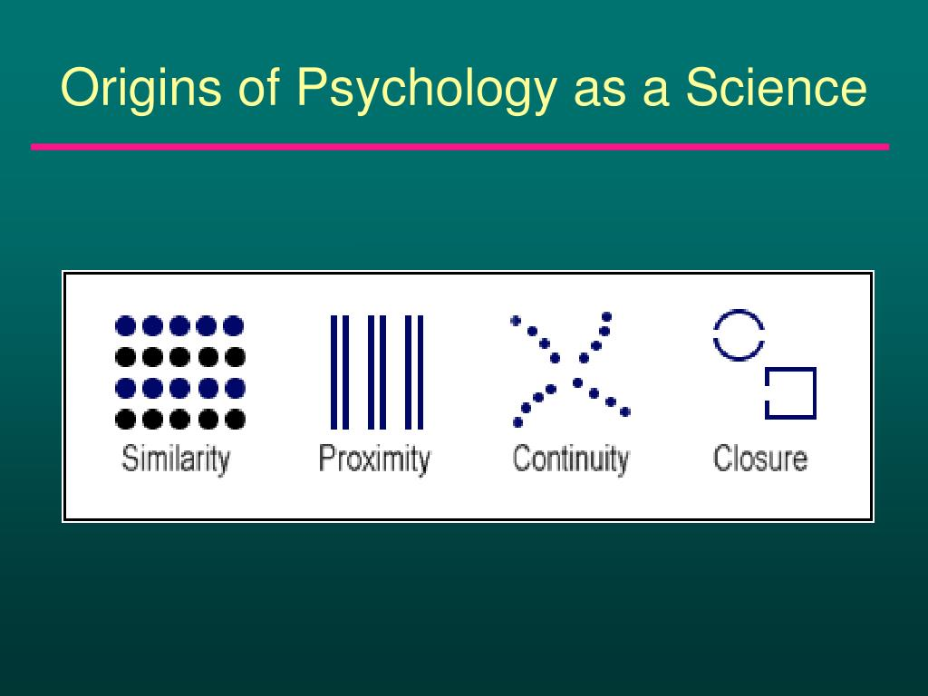 Origins of Psychology as a Science