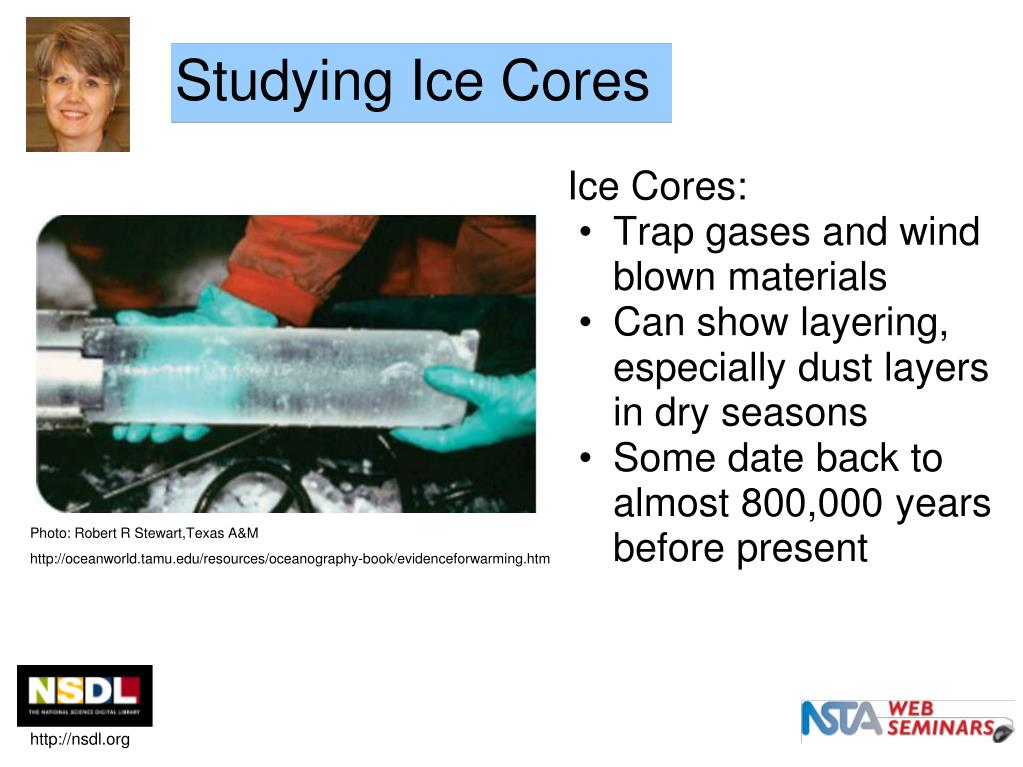 Studying Ice Cores