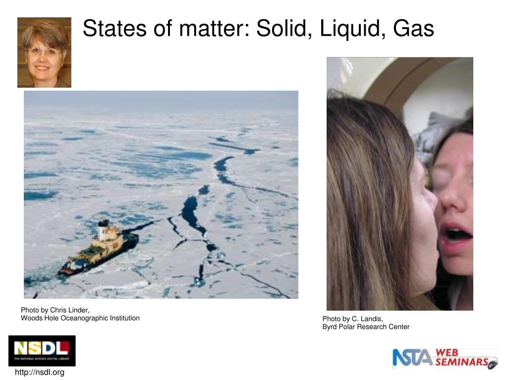 States of matter: Solid, Liquid, Gas