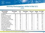 activity participation while in the u s 2008
