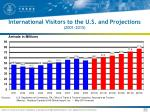 international visitors to the u s and projections 2001 2015