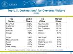 top u s destinations 1 for overseas visitors 2008