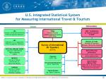 u s integrated statistical system for measuring international travel tourism