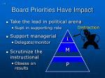 board priorities have impact
