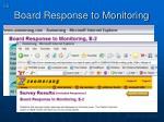 board response to monitoring