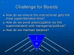 challenge for boards