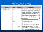monitoring ends