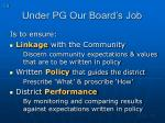 under pg our board s job