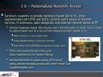 1 b personalizes network access
