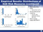 empirical results distributions of ead risk measures continued