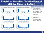 empirical results distributions of leq by time to default