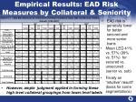 empirical results ead risk measures by collateral seniority