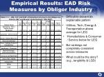 empirical results ead risk measures by obligor industry