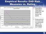 empirical results ead risk measures vs rating