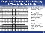 empirical results leq vs rating time to default grids