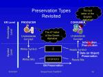 preservation types revisited