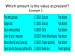 which amount is the value at present14