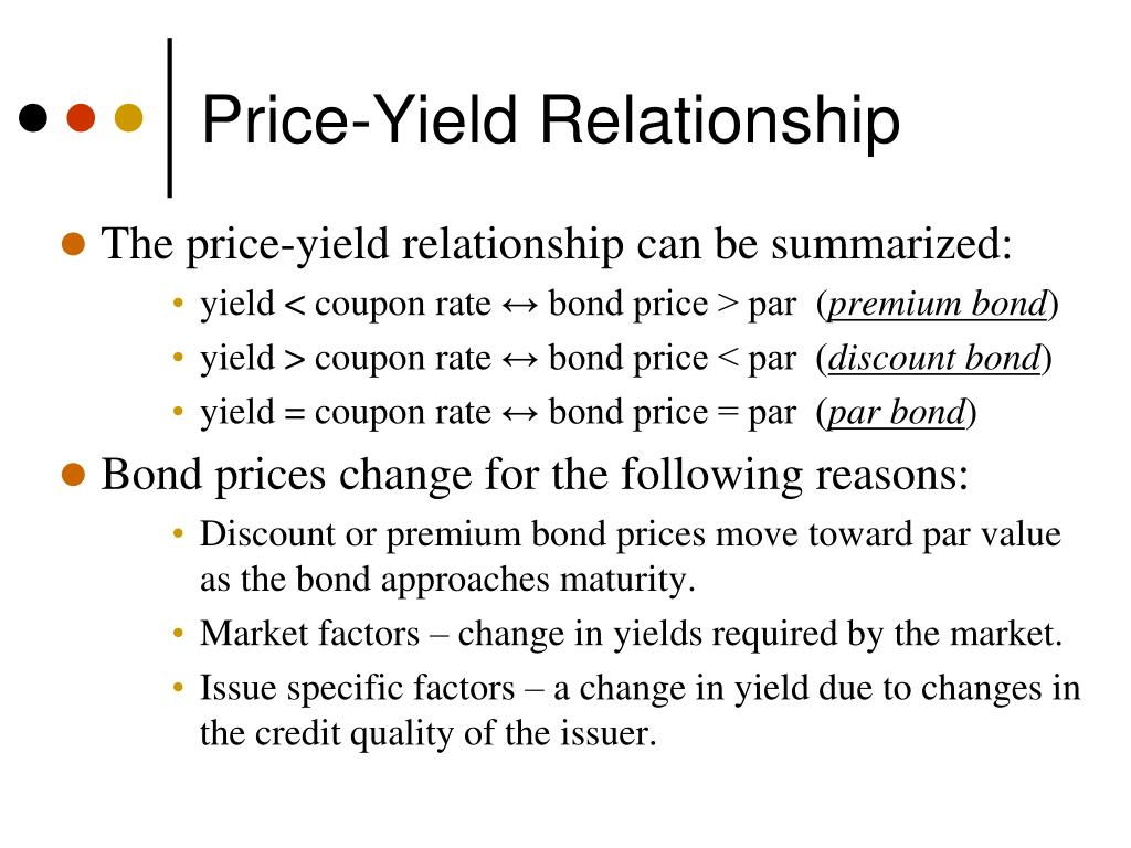 Price-Yield Relationship