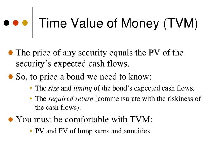 Time value of money tvm