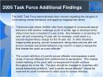 2005 task force additional findings