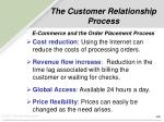 e commerce and the order placement process