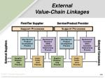 external value chain linkages