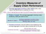 inventory measures of supply chain performance