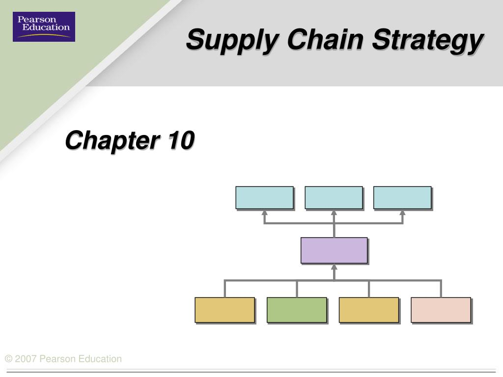 supply chain strategy l.
