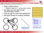 approximate communication metric in graph models
