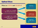 optical discs26