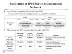 facilitation of ipv6 public commercial network