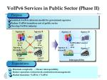 voipv6 services in public sector phase ii