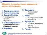 mitigation technology needs assessment sectors technologies