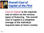 overall cost of capital of the firm