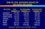 end of life decision based on doctor s religion