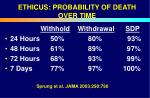 ethicus probability of death over time