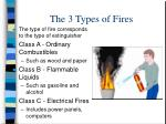 the 3 types of fires