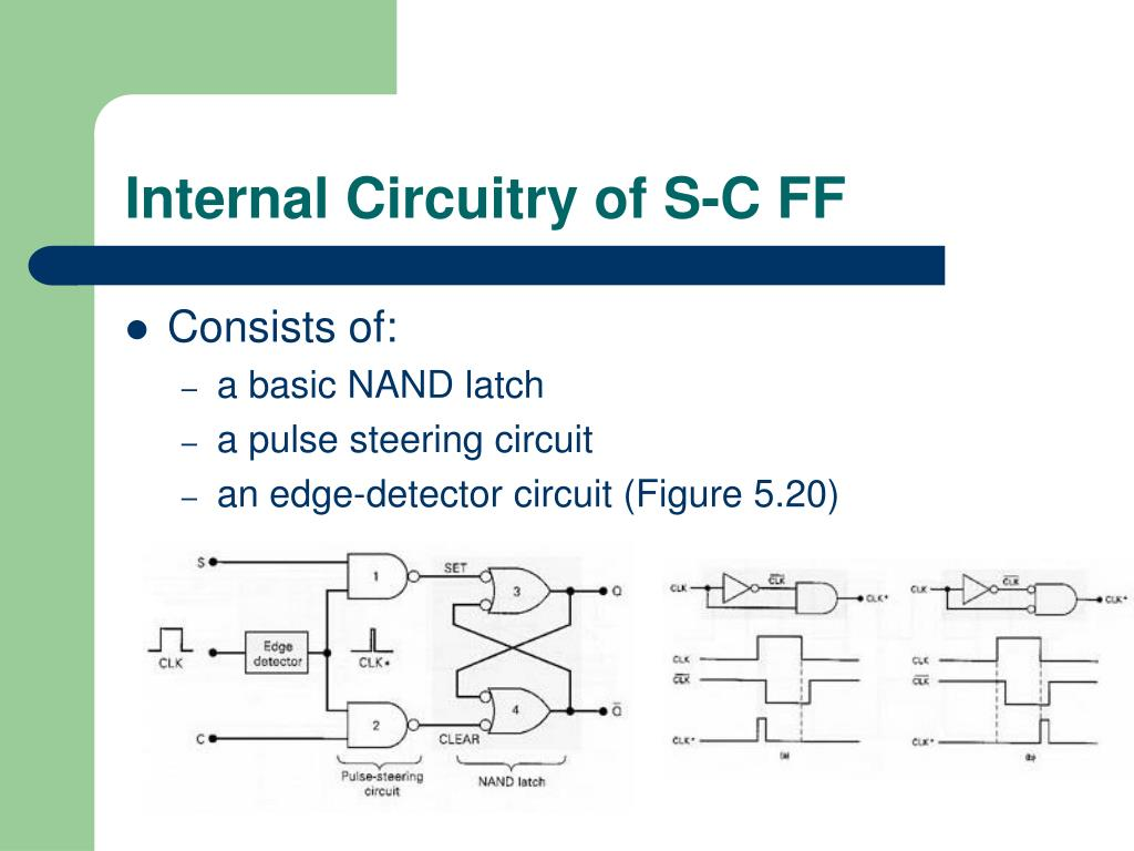Internal Circuitry of S-C FF