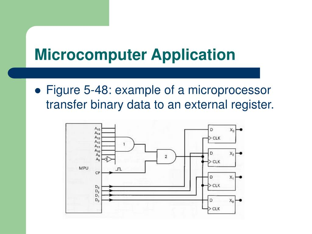 Microcomputer Application