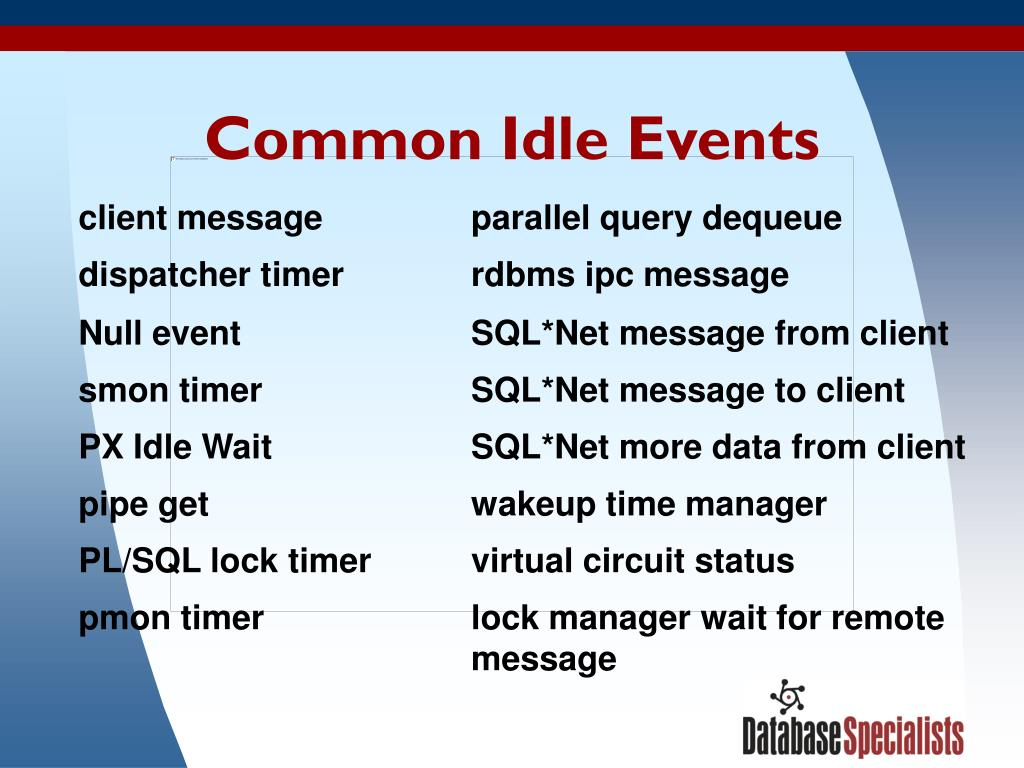 Common Idle Events