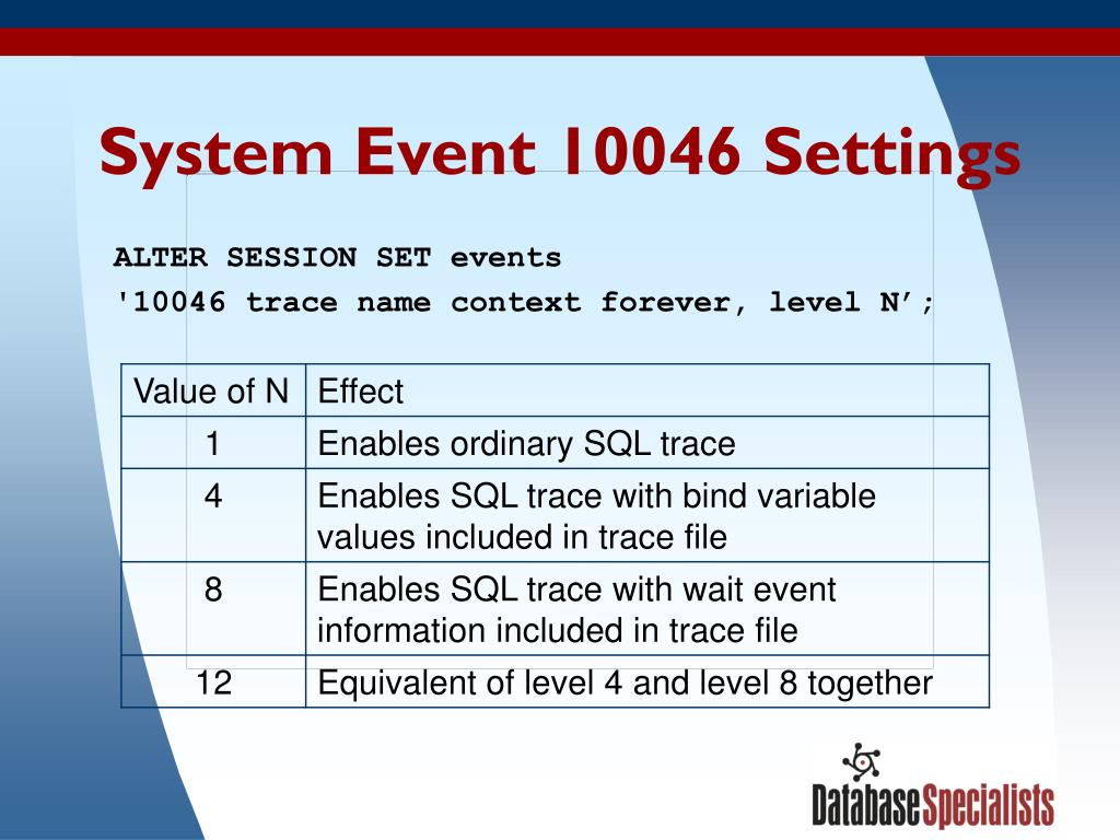 System Event 10046 Settings