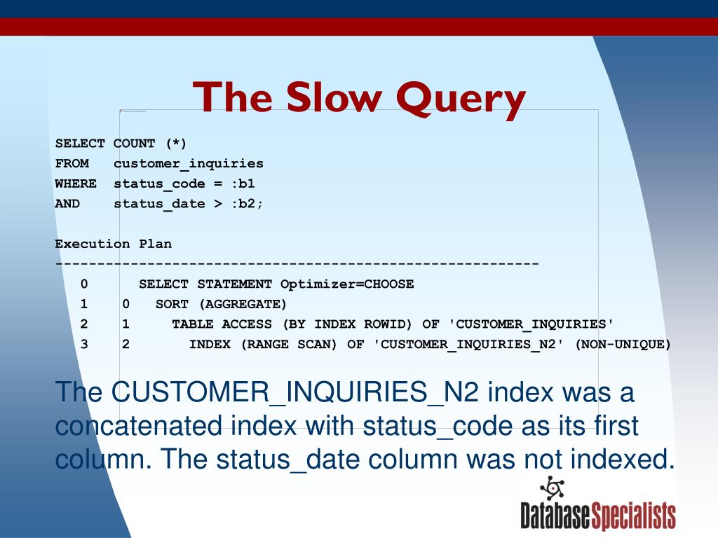 The Slow Query