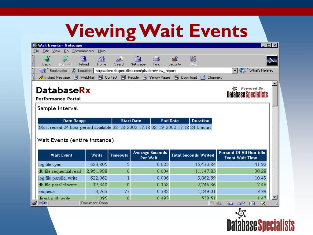 Viewing Wait Events