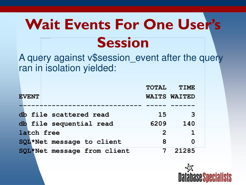 Wait Events For One User's Session